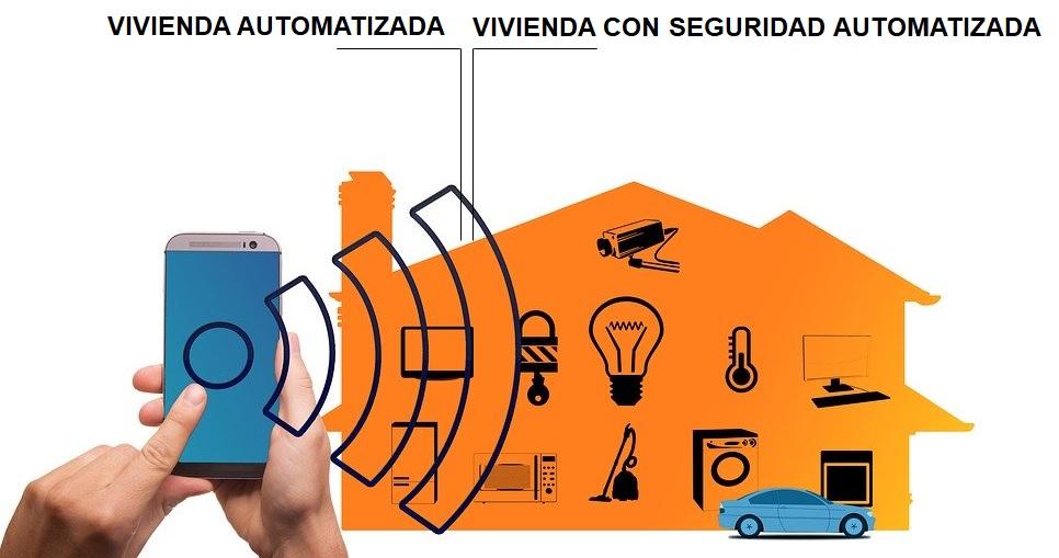 vivienda-automatizada-y-segura