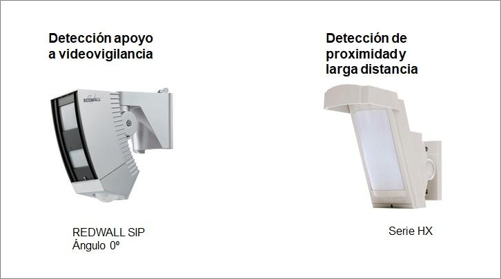 Detectores perimetrales de alto rendimiento Optex