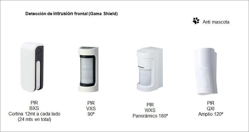 Detectores de intrusión exteriores Optex integrados Ksenia