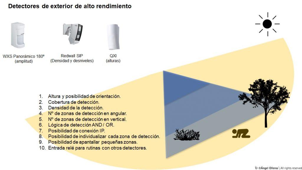 Como realizar diseños con detectores de exterior para chalets